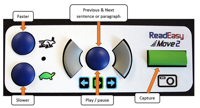 ReadEasy Move's simple, tactile 6 button control system.